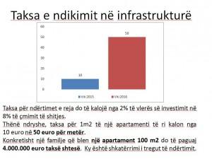 3-Taksa e ndikimit ne infrastrukture