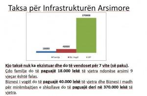 4-Taksa per infrastrukturen arsimore