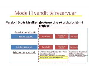 foto3-Modeli i vendeve te rezervuara te propozuar nga nderkombetaret